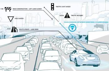 VIDEO: Poznáte digitálne mapy autonómnej budúcnosti?