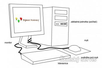 Alternatívna učebnica informatiky pre prvý stupeň
